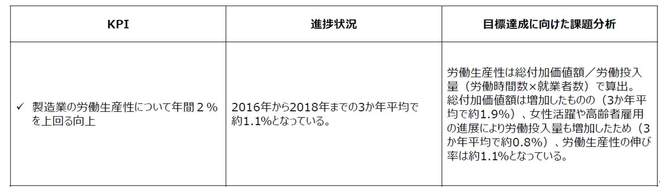 スクリーンショット 2021-01-29 9.50.16