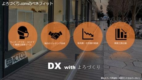 「よろづくり.com」ベータ版が開始 受託製造業とモノづくり企業をAIでマッチング