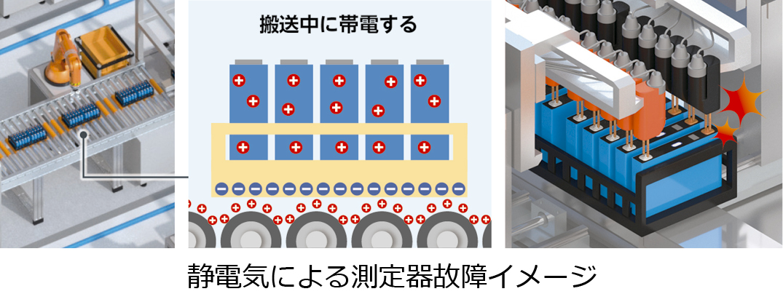 HIOKI、バッテリハイテスタ『BT3561A』『BT3562A』『BT3563A』を発売 リチウムイオン電池の品質検査効率向上