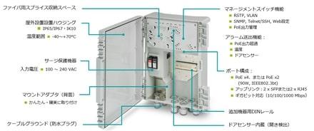 フエニックス・コンタクト、スマートカメラボックス『SCXシリーズ』発売 PoE++に対応で90W給電が可能に